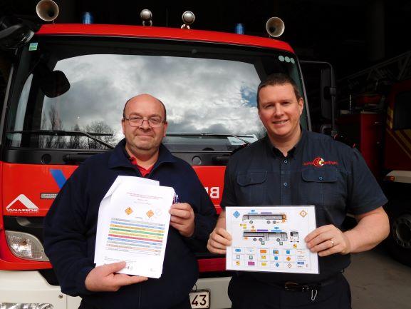 Kurt Vollmacher en Tom Van Esbroeck Brandweerzone Centrum